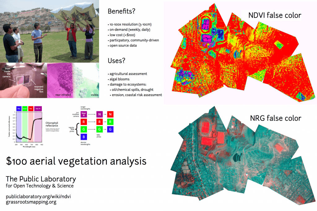 drone aerial vegetation analysis
